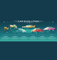cars design evolution cartoon infographics vector image vector image