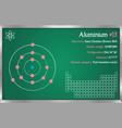 infographic of the element of aluminium