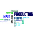 word cloud production vector image vector image