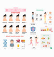breast cancer infographic vector image vector image