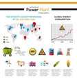 Power Plant And Mineral Extraction Infographic vector image