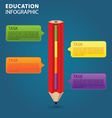 Education info graphic vector image vector image