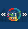 global gross domestic product growth vector image vector image