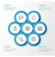 network icons set collection message bubble vector image vector image