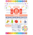 thiamine vitamin b1 food icons healthy eating vector image vector image