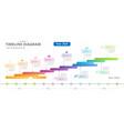 infographic modern timeline diagram calendar vector image vector image
