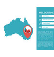 melbourne map infographic vector image vector image