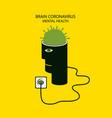 banner on theme brain coronavirus vector image