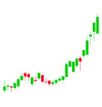 Candlestick chart growth acceleration flat icon