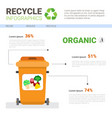 rubbish container for organic waste infographic vector image vector image