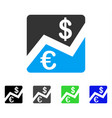 Euro and dollar finance flat icon vector image