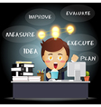 Thinking businessman working with idea bulb vector image vector image
