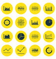 set of graphs diagrams and statistics icons vector image vector image