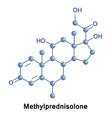methylprednisolone corticosteroid medication vector image vector image