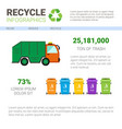 recycle infographic banner waste truck vector image vector image