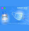set three layer antivirus mask or n95 or kn95 vector image