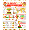 fast food infographic poster with meals and charts vector image vector image