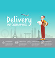 delivery boy with order at airport infographic vector image vector image