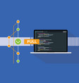 git pull command programming technology code vector image vector image