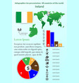 ireland infographics for presentation all vector image