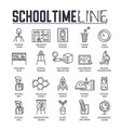 set school time thin line icons pictograms vector image vector image