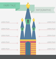 Castle Infographic vector image
