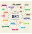 Seo keywords vector image