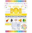 pantothenic acid vitamin b5 rich food icons vector image