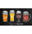 Poster types beer vector image