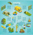 isometric summer camping infographic template vector image