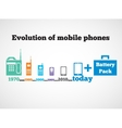 Evolution of mobile phones vector image vector image