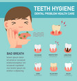 teeth hygienedental problem health care vector image vector image