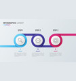 timeline chart infographic design for data vector image vector image