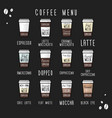 coffee menu infographics espresso guide flat vector image
