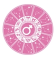 Horoscope circle for womanZodiac signgender vector image