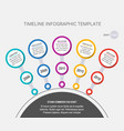 circle timeline template company history vector image vector image