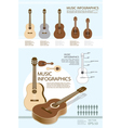 infographic music of guitar set vector image vector image