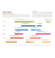 Gantt project production timeline graph vector image vector image