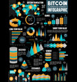 infographics for bitcoin cryptocurrency vector image