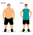 thin and fat obesity from fat to thin vector image