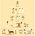 ancient egypt social structure pyramid vector image