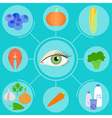 Infographics of food helpful for healthy eyes vector image