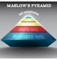 colored 3d Maslow pyramideps 10 vector image