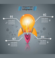 infographic design bulb light rocket icon vector image vector image