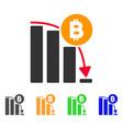 bitcoin panic fall chart icon vector image vector image