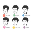 Woman face types vector image