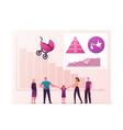 decreasing birth rate fertility and population