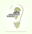 renewable energy of bioenergy in bulb vector image vector image
