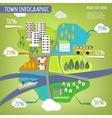 City landscape map vector image