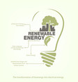 renewable energy of bioenergy in bulb concept vector image vector image